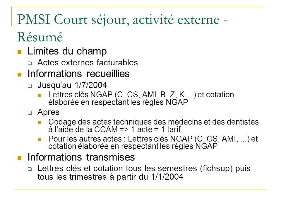 PMSI Court séjour, activité externe - Résumé Limites du champ Actes externes facturables Informations recueillies Jusquau 1/7/2004 Lettres clés NGAP (