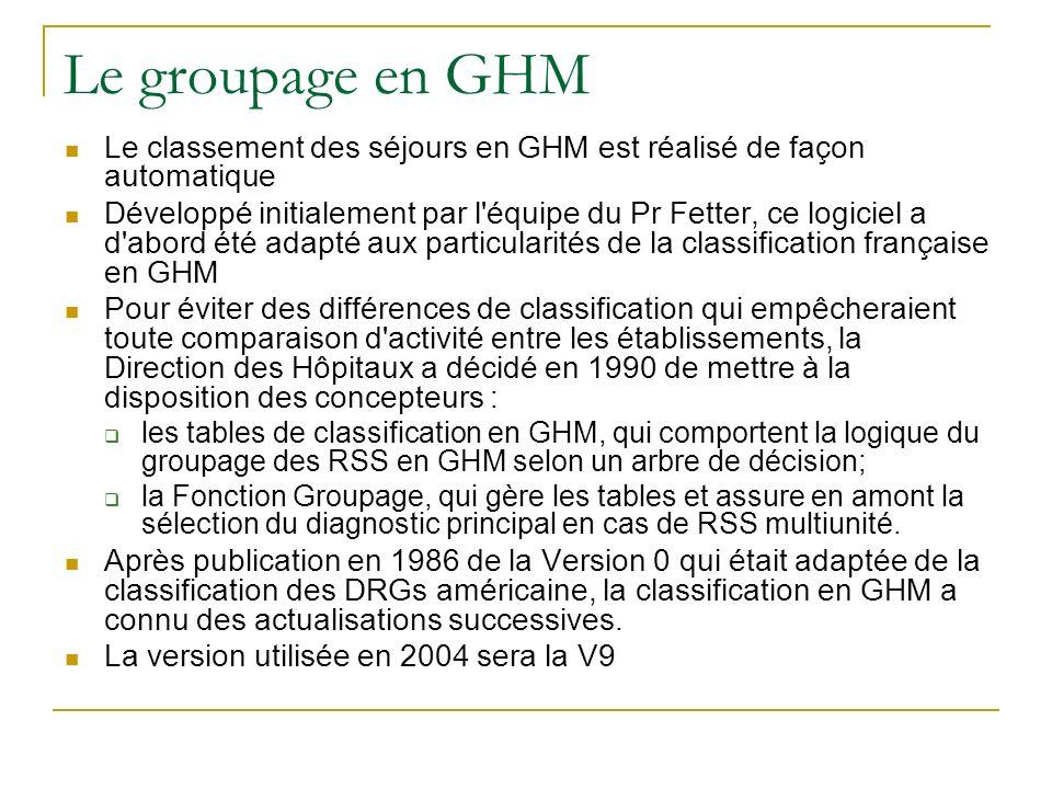 Le groupage en GHM Le classement des séjours en GHM est réalisé de façon automatique Développé initialement par l équipe du Pr Fetter, ce logiciel a d abord été adapté aux particularités de la classification française en GHM Pour éviter des différences de classification qui empêcheraient toute comparaison d activité entre les établissements, la Direction des Hôpitaux a décidé en 1990 de mettre à la disposition des concepteurs : les tables de classification en GHM, qui comportent la logique du groupage des RSS en GHM selon un arbre de décision; la Fonction Groupage, qui gère les tables et assure en amont la sélection du diagnostic principal en cas de RSS multiunité.
