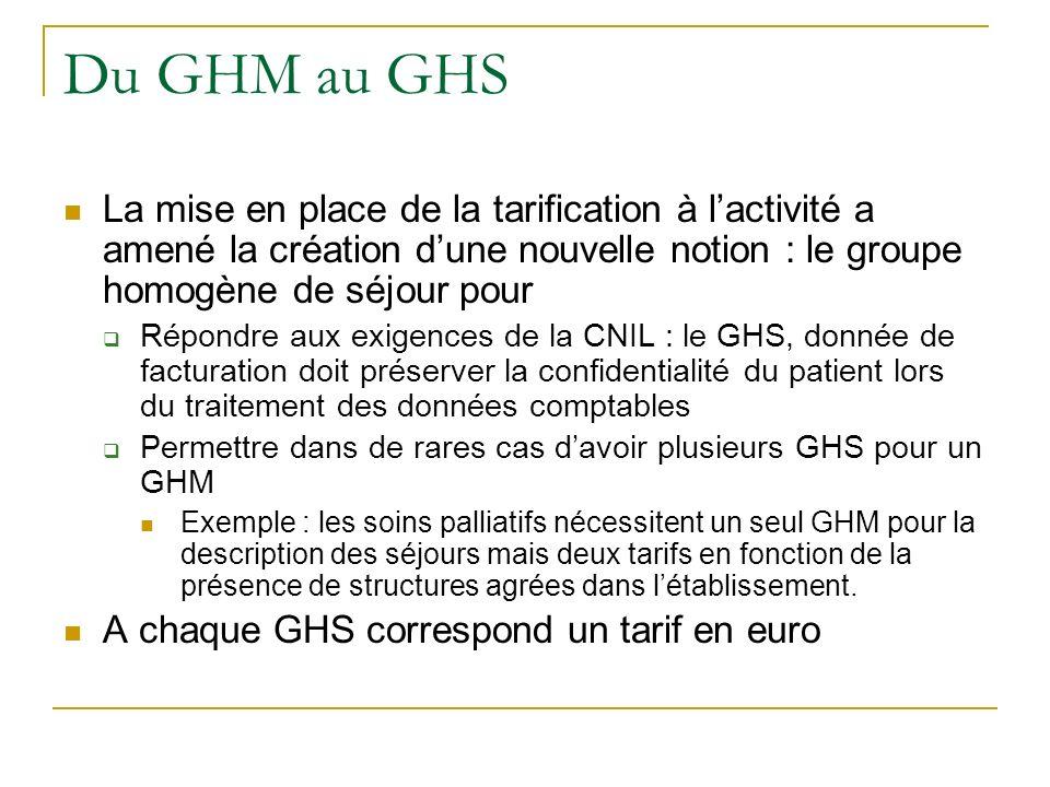Du GHM au GHS La mise en place de la tarification à lactivité a amené la création dune nouvelle notion : le groupe homogène de séjour pour Répondre au