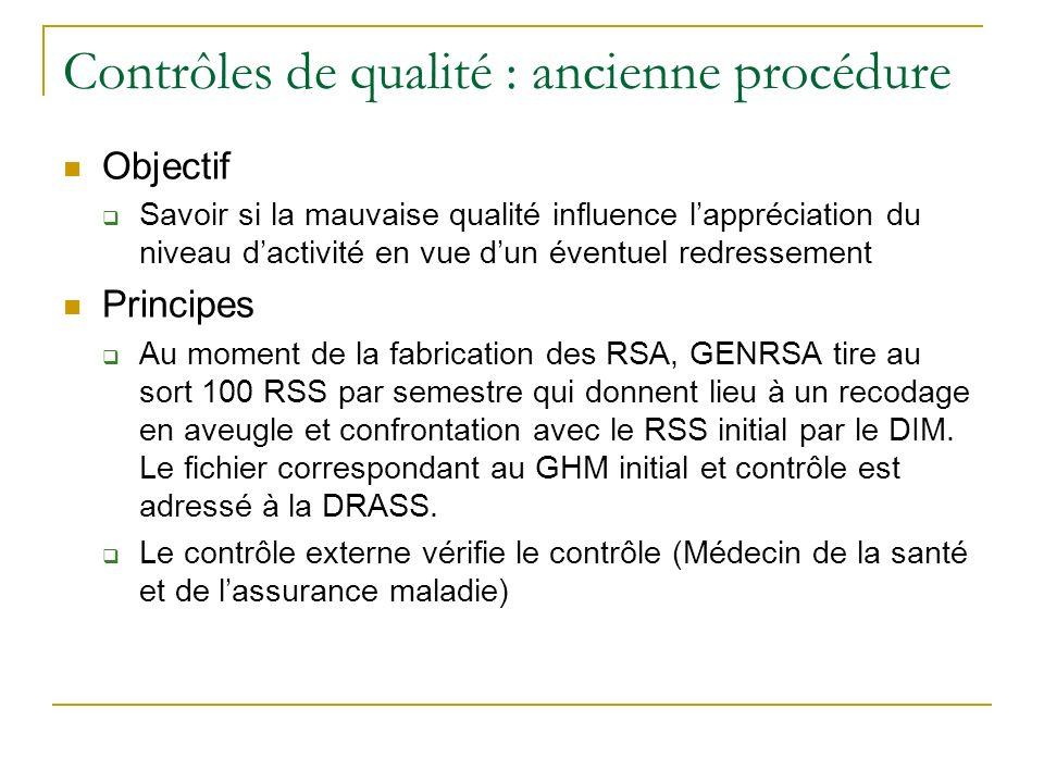Contrôles de qualité : ancienne procédure Objectif Savoir si la mauvaise qualité influence lappréciation du niveau dactivité en vue dun éventuel redre