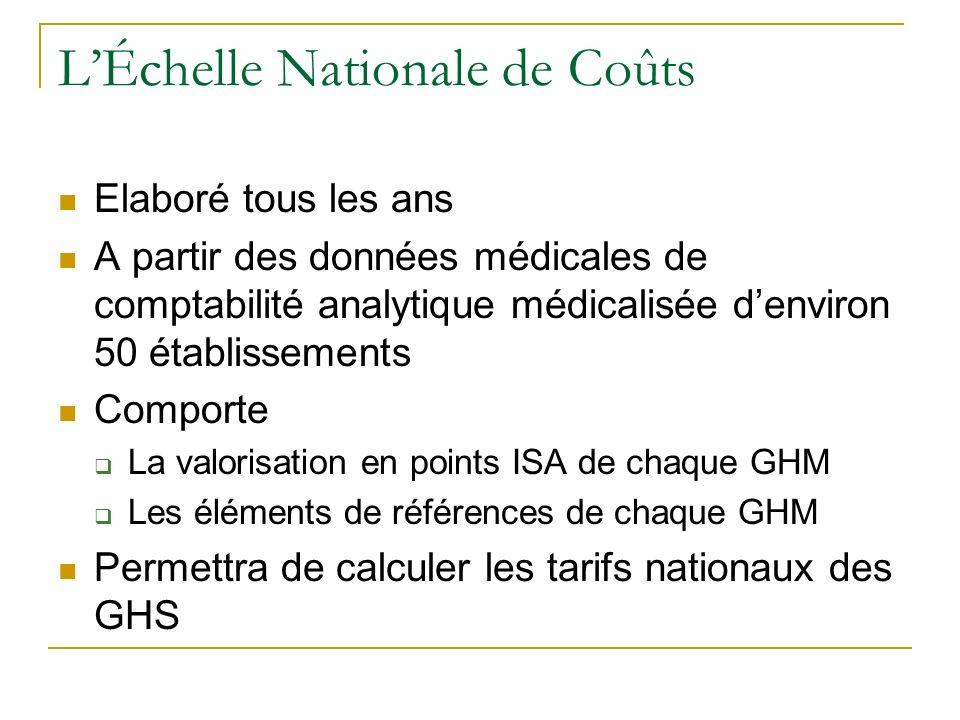 LÉchelle Nationale de Coûts Elaboré tous les ans A partir des données médicales de comptabilité analytique médicalisée denviron 50 établissements Comporte La valorisation en points ISA de chaque GHM Les éléments de références de chaque GHM Permettra de calculer les tarifs nationaux des GHS