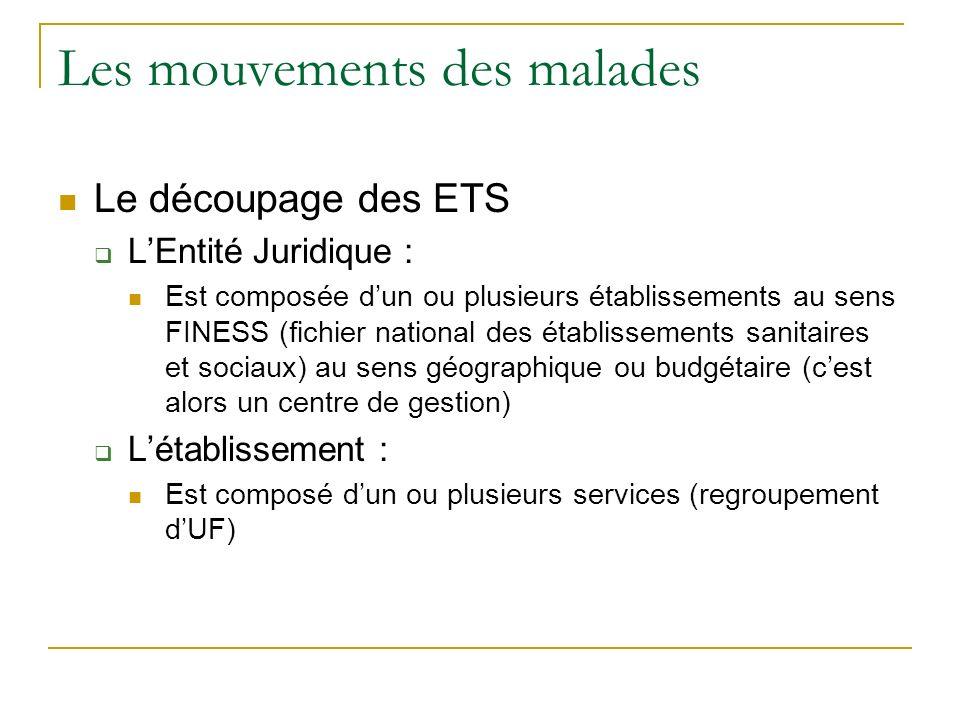 Les mouvements des malades Le découpage des ETS LEntité Juridique : Est composée dun ou plusieurs établissements au sens FINESS (fichier national des