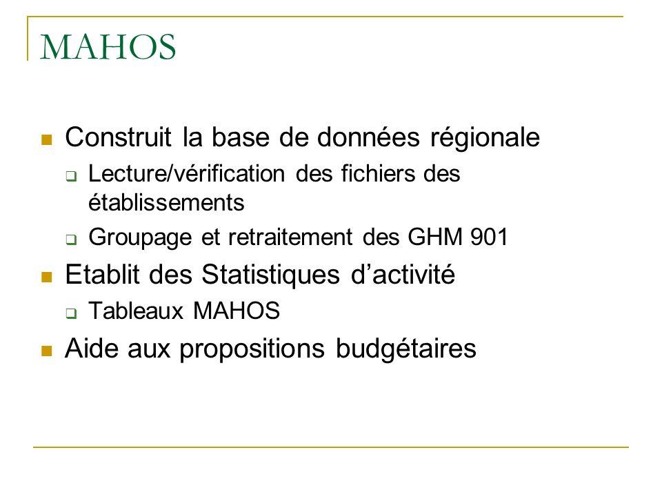 MAHOS Construit la base de données régionale Lecture/vérification des fichiers des établissements Groupage et retraitement des GHM 901 Etablit des Statistiques dactivité Tableaux MAHOS Aide aux propositions budgétaires