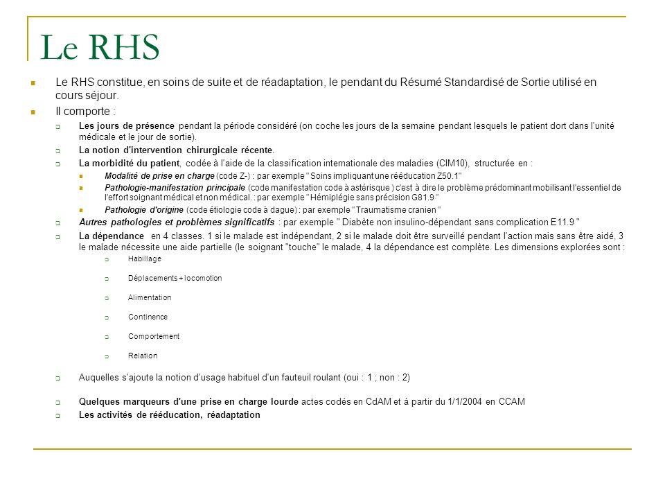Le RHS Le RHS constitue, en soins de suite et de réadaptation, le pendant du Résumé Standardisé de Sortie utilisé en cours séjour. Il comporte : Les j