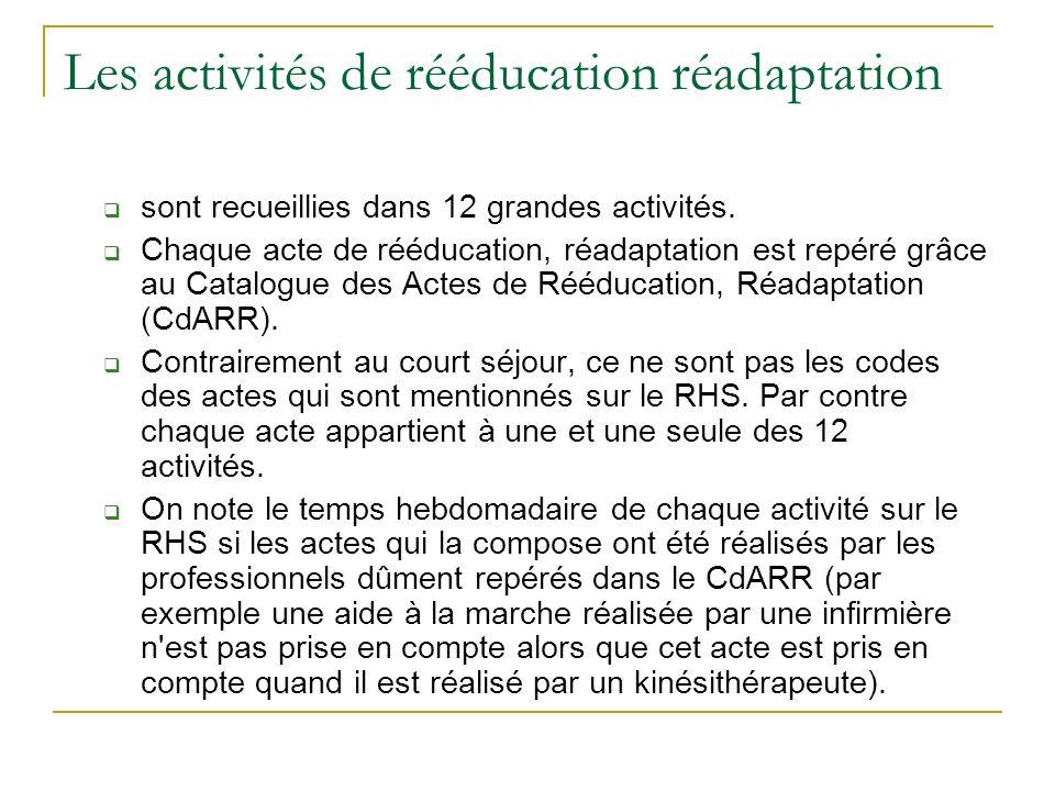 Les activités de rééducation réadaptation sont recueillies dans 12 grandes activités. Chaque acte de rééducation, réadaptation est repéré grâce au Cat