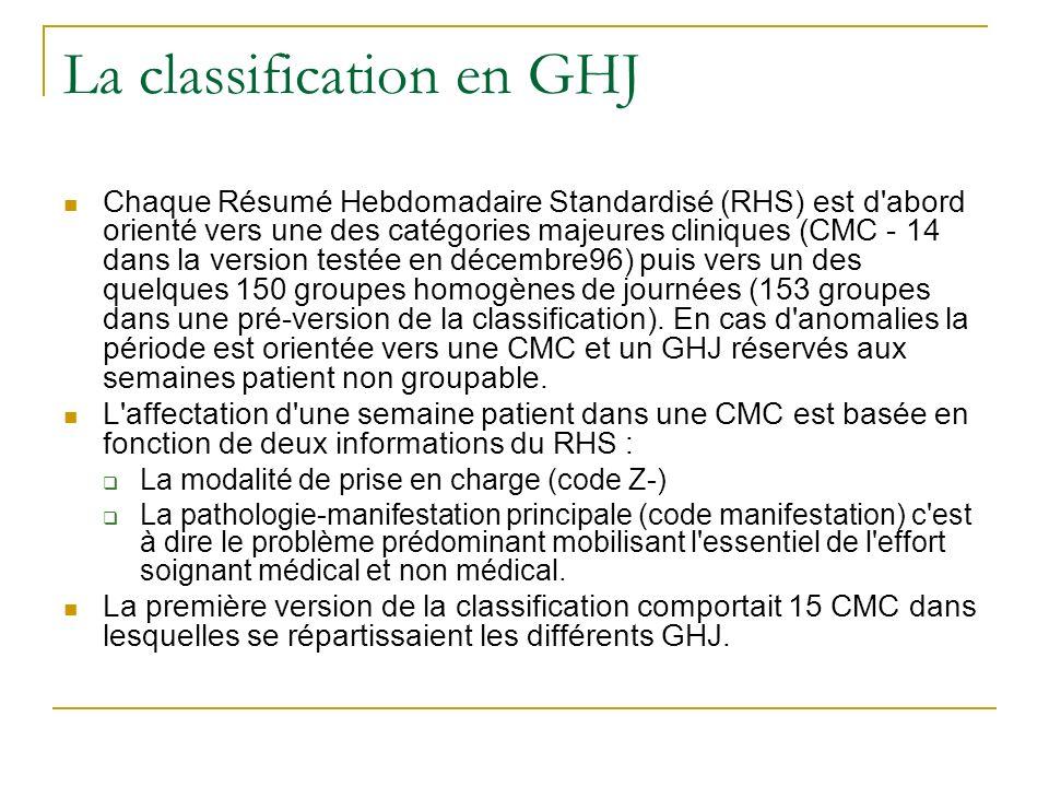 La classification en GHJ Chaque Résumé Hebdomadaire Standardisé (RHS) est d abord orienté vers une des catégories majeures cliniques (CMC - 14 dans la version testée en décembre96) puis vers un des quelques 150 groupes homogènes de journées (153 groupes dans une pré-version de la classification).