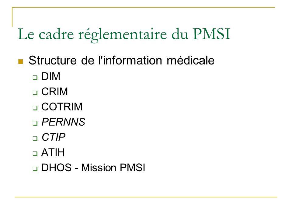 Le cadre réglementaire du PMSI Structure de l information médicale DIM CRIM COTRIM PERNNS CTIP ATIH DHOS - Mission PMSI
