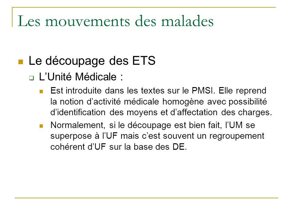 Les mouvements des malades Le découpage des ETS LUnité Médicale : Est introduite dans les textes sur le PMSI. Elle reprend la notion dactivité médical