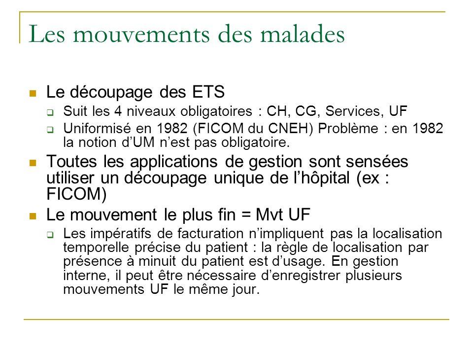 Les mouvements des malades Le découpage des ETS Suit les 4 niveaux obligatoires : CH, CG, Services, UF Uniformisé en 1982 (FICOM du CNEH) Problème : e