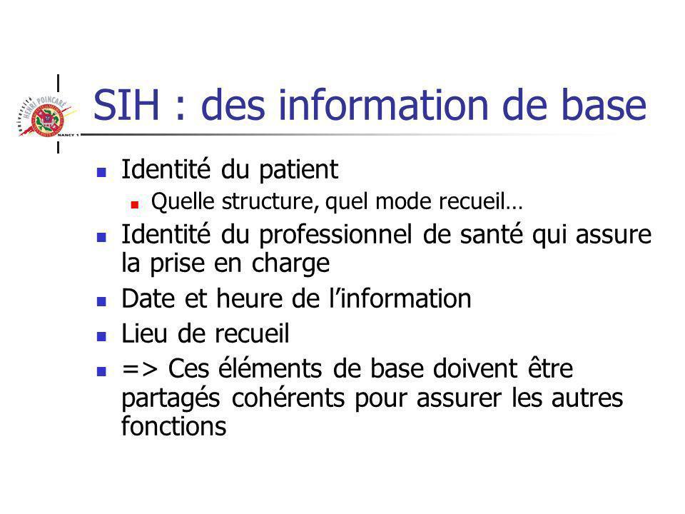 SIH : granularité de linformation Une information doit être exprimée dans une finesse requise par la fonctionnalité la plus exigeante et permettre des agrégats pour les autres Information initiale et information déduite Mme; X; 1m60; 80kg => calcul du BMI => comparaison à des connaissances => Obésité => Recherche diagnositic => Obésité par excès dapport calorique => Codage E66.0 => Appartient au maladies endocriniennes et métaboliques