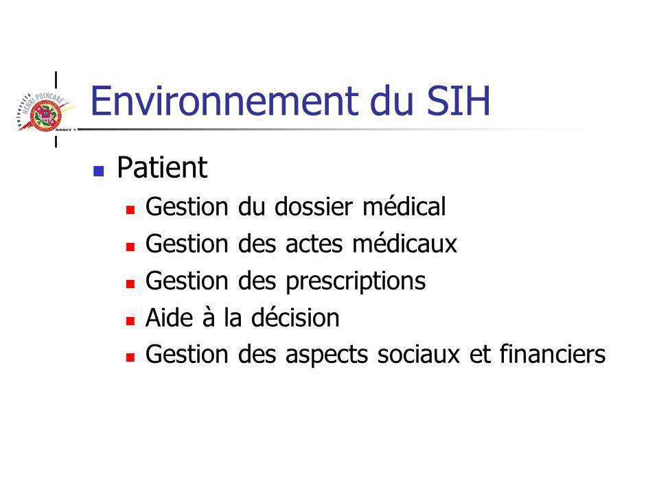 SIH : Approches horizontale : système départementaux Avantages Meilleurs adaptation des produits à la demande des utilisateurs.