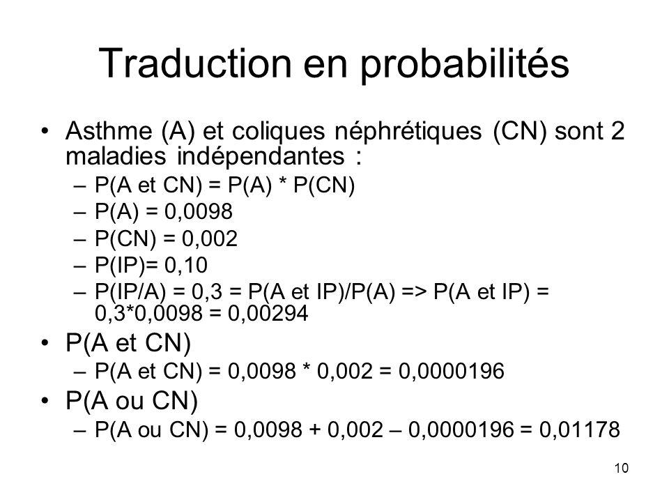 10 Traduction en probabilités Asthme (A) et coliques néphrétiques (CN) sont 2 maladies indépendantes : –P(A et CN) = P(A) * P(CN) –P(A) = 0,0098 –P(CN