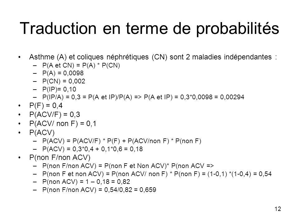 12 Traduction en terme de probabilités Asthme (A) et coliques néphrétiques (CN) sont 2 maladies indépendantes : –P(A et CN) = P(A) * P(CN) –P(A) = 0,0