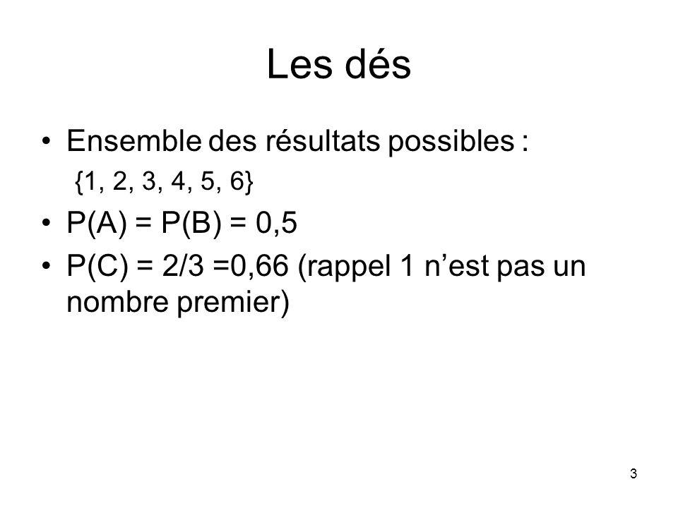 3 Les dés Ensemble des résultats possibles : {1, 2, 3, 4, 5, 6} P(A) = P(B) = 0,5 P(C) = 2/3 =0,66 (rappel 1 nest pas un nombre premier)