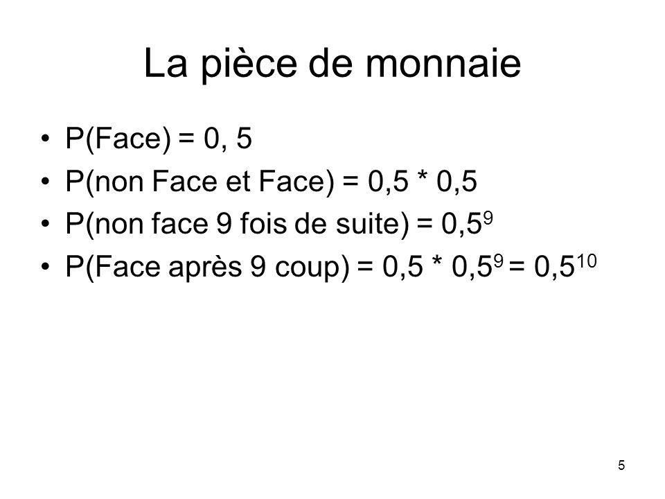 5 La pièce de monnaie P(Face) = 0, 5 P(non Face et Face) = 0,5 * 0,5 P(non face 9 fois de suite) = 0,5 9 P(Face après 9 coup) = 0,5 * 0,5 9 = 0,5 10