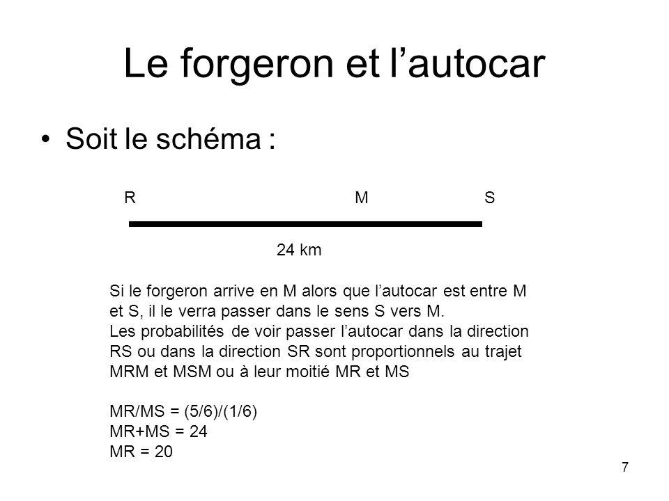 7 Le forgeron et lautocar Soit le schéma : R M S 24 km Si le forgeron arrive en M alors que lautocar est entre M et S, il le verra passer dans le sens