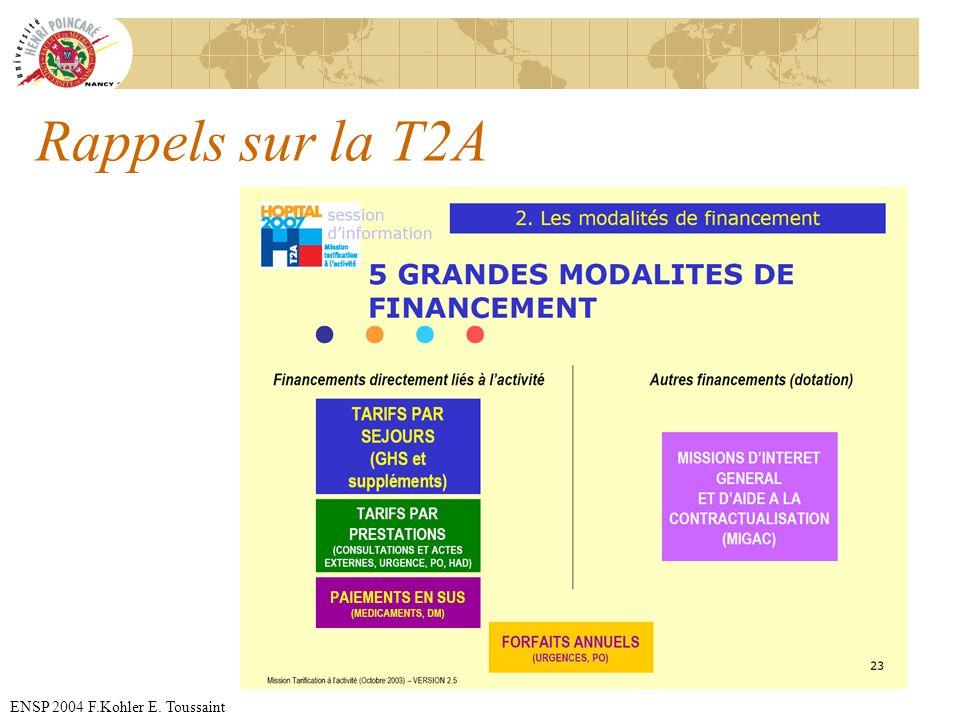 ENSP 2004 F.Kohler E. Toussaint Rappels sur la T2A