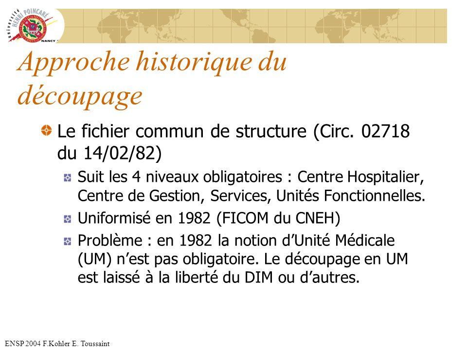 ENSP 2004 F.Kohler E. Toussaint Approche historique du découpage Le fichier commun de structure (Circ. 02718 du 14/02/82) Suit les 4 niveaux obligatoi