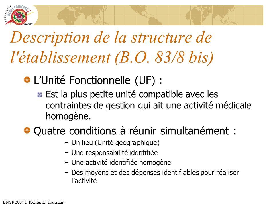 ENSP 2004 F.Kohler E. Toussaint Description de la structure de l'établissement (B.O. 83/8 bis) LUnité Fonctionnelle (UF) : Est la plus petite unité co