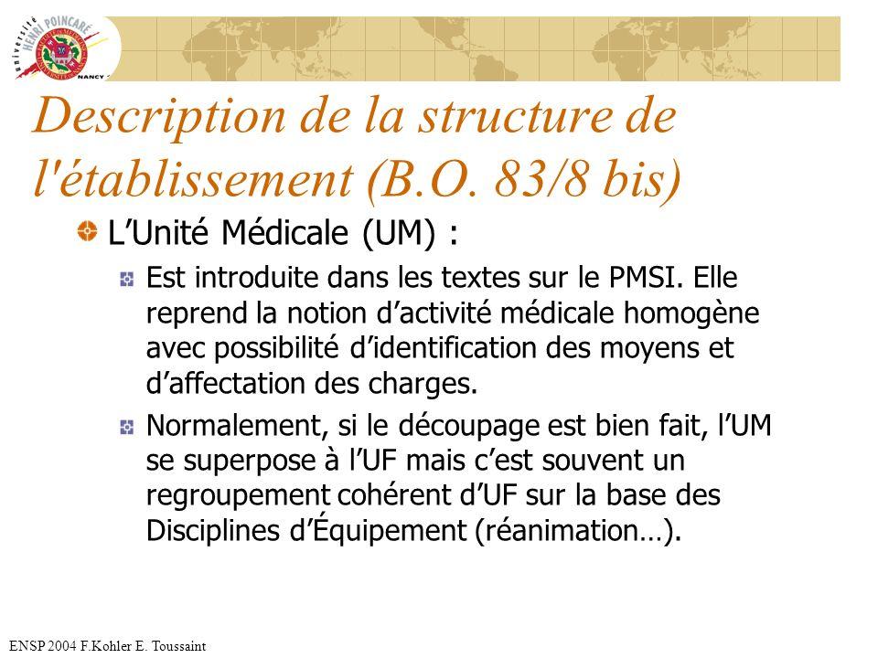 ENSP 2004 F.Kohler E. Toussaint Description de la structure de l'établissement (B.O. 83/8 bis) LUnité Médicale (UM) : Est introduite dans les textes s
