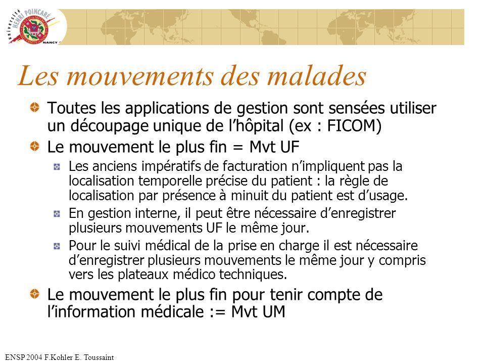 ENSP 2004 F.Kohler E. Toussaint Les mouvements des malades Toutes les applications de gestion sont sensées utiliser un découpage unique de lhôpital (e