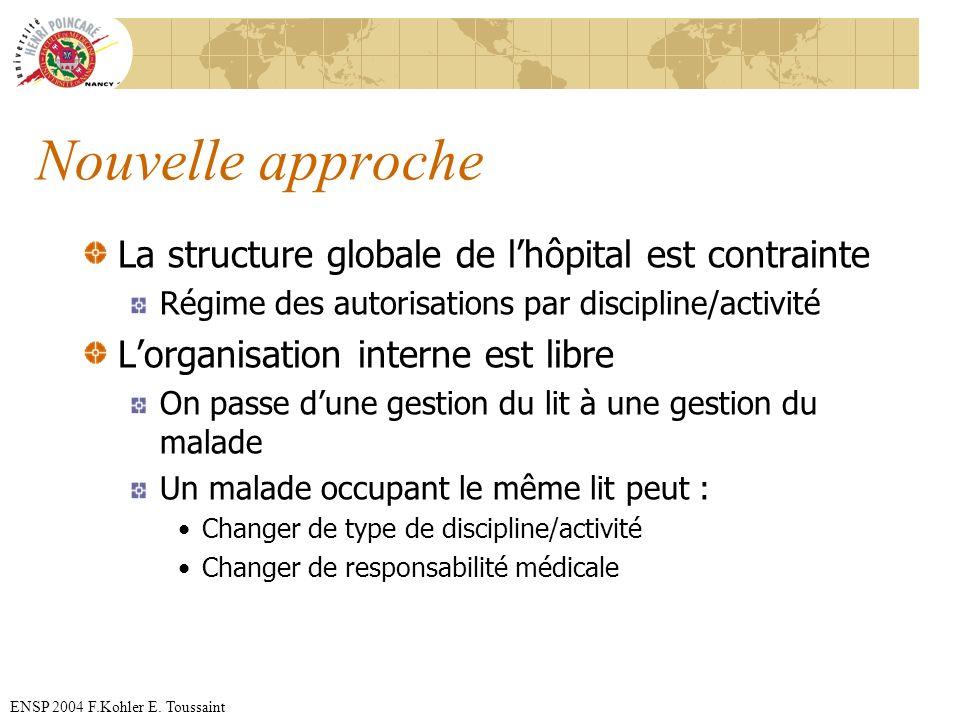 ENSP 2004 F.Kohler E. Toussaint Nouvelle approche La structure globale de lhôpital est contrainte Régime des autorisations par discipline/activité Lor