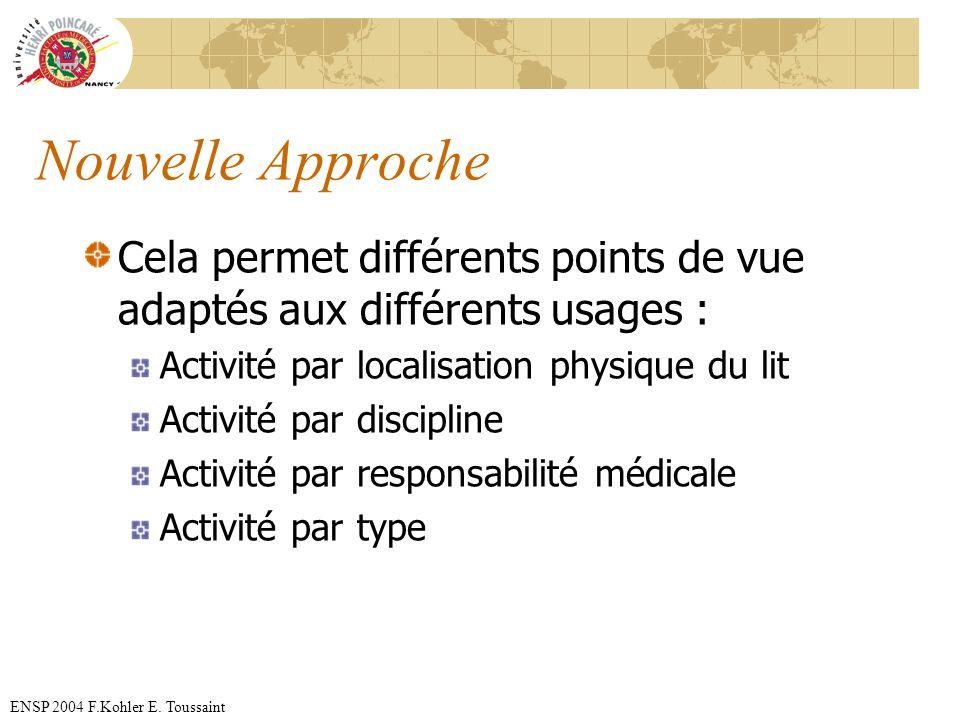 ENSP 2004 F.Kohler E. Toussaint Nouvelle Approche Cela permet différents points de vue adaptés aux différents usages : Activité par localisation physi