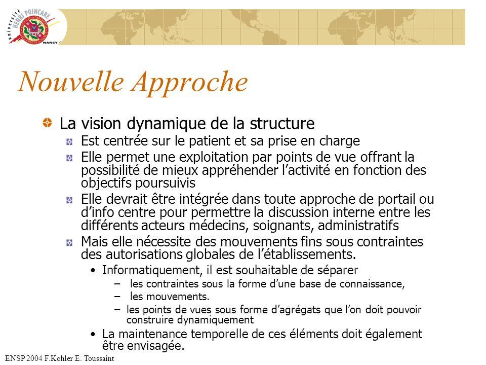 ENSP 2004 F.Kohler E. Toussaint Nouvelle Approche La vision dynamique de la structure Est centrée sur le patient et sa prise en charge Elle permet une