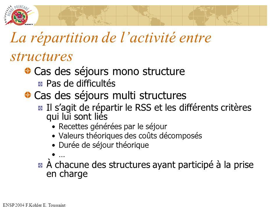 ENSP 2004 F.Kohler E. Toussaint La répartition de lactivité entre structures Cas des séjours mono structure Pas de difficultés Cas des séjours multi s