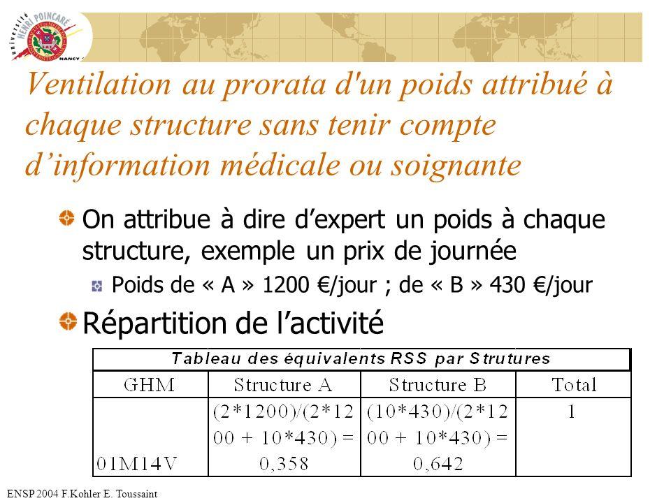 ENSP 2004 F.Kohler E. Toussaint Ventilation au prorata d'un poids attribué à chaque structure sans tenir compte dinformation médicale ou soignante On