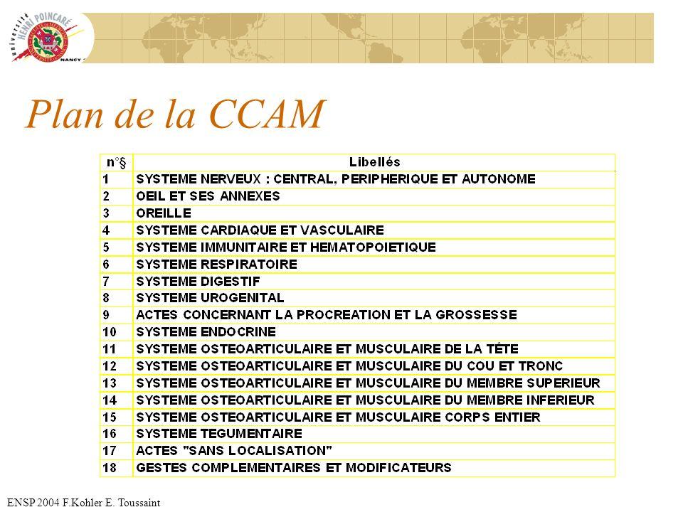ENSP 2004 F.Kohler E. Toussaint Plan de la CCAM