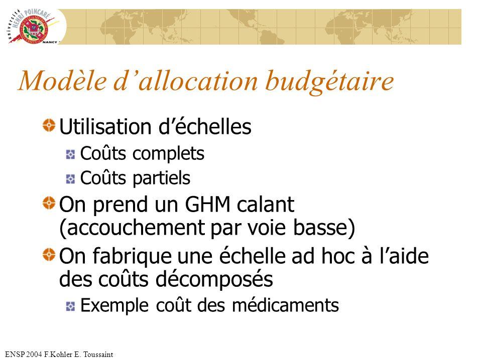 ENSP 2004 F.Kohler E. Toussaint Modèle dallocation budgétaire Utilisation déchelles Coûts complets Coûts partiels On prend un GHM calant (accouchement