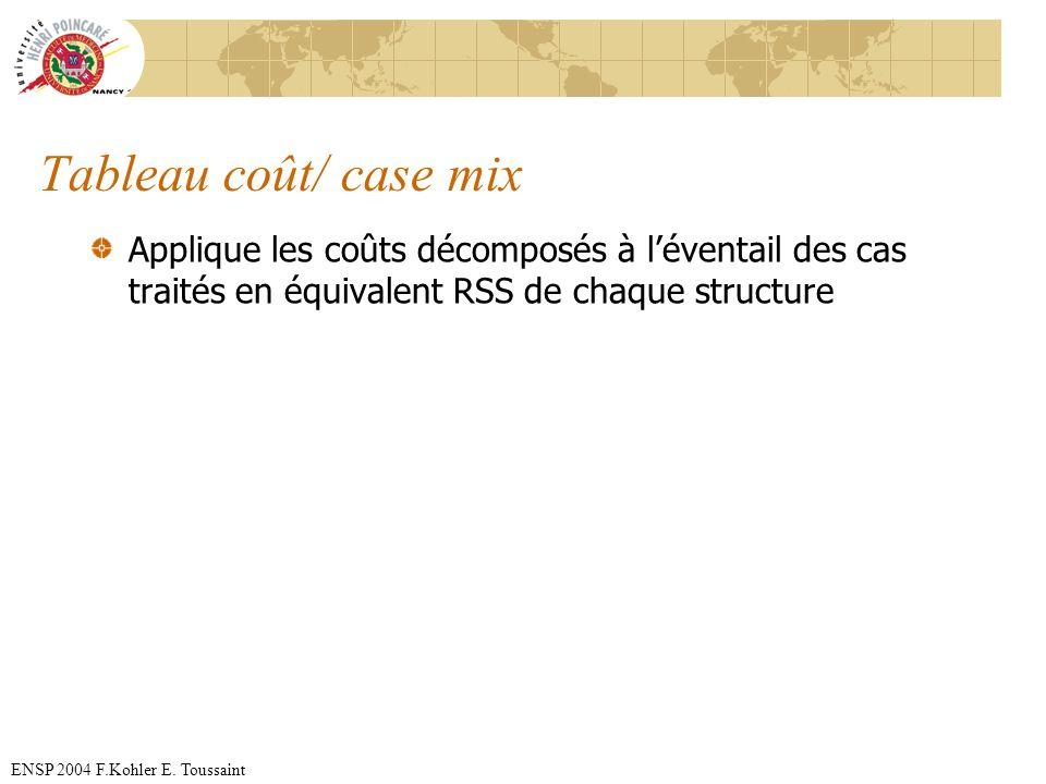 ENSP 2004 F.Kohler E. Toussaint Tableau coût/ case mix Applique les coûts décomposés à léventail des cas traités en équivalent RSS de chaque structure