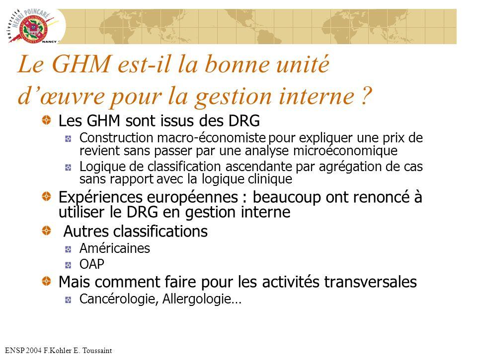 ENSP 2004 F.Kohler E. Toussaint Le GHM est-il la bonne unité dœuvre pour la gestion interne ? Les GHM sont issus des DRG Construction macro-économiste