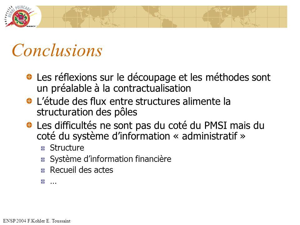 ENSP 2004 F.Kohler E. Toussaint Conclusions Les réflexions sur le découpage et les méthodes sont un préalable à la contractualisation Létude des flux