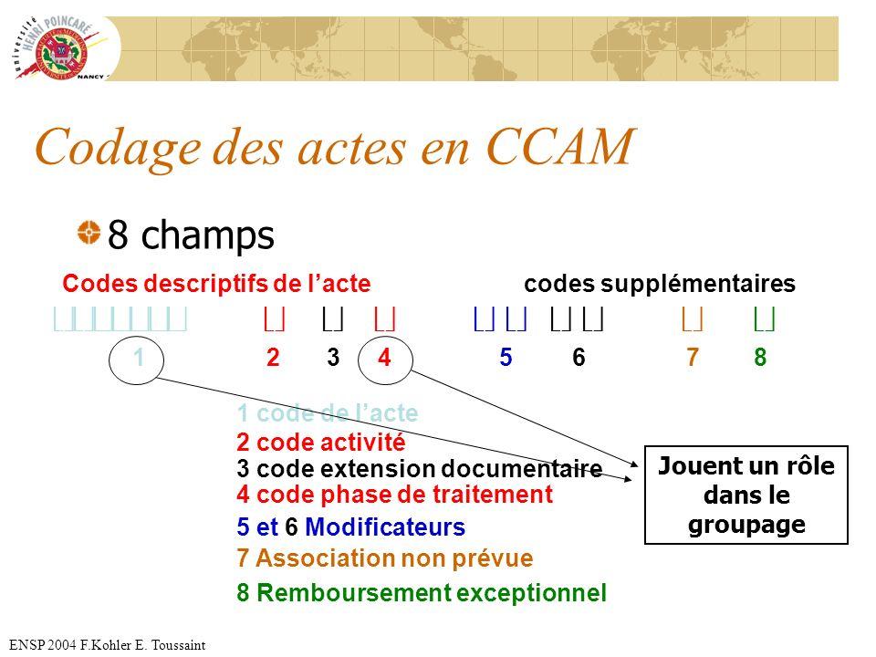 ENSP 2004 F.Kohler E. Toussaint Codage des actes en CCAM 8 champs Codes descriptifs de lacte codes supplémentaires 1 2 3 4 5 6 7 8 1 code de lacte 2 c