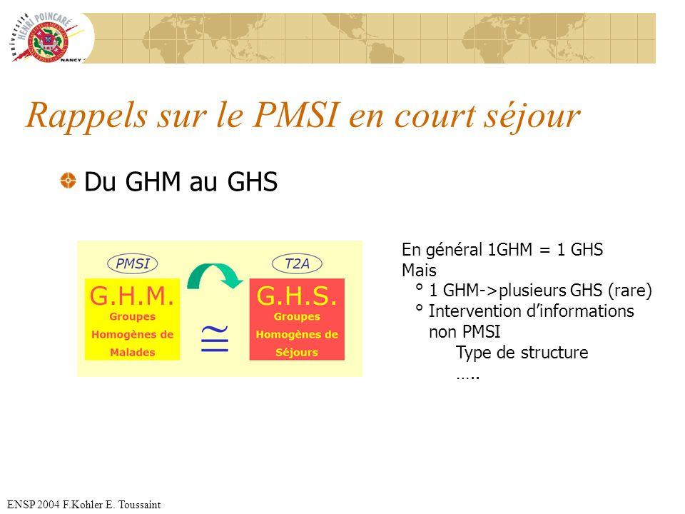 ENSP 2004 F.Kohler E. Toussaint Rappels sur le PMSI en court séjour Du GHM au GHS En général 1GHM = 1 GHS Mais ° 1 GHM->plusieurs GHS (rare) ° Interve