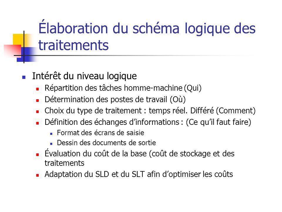 Élaboration du schéma logique des traitements Intérêt du niveau logique Répartition des tâches homme-machine (Qui) Détermination des postes de travail