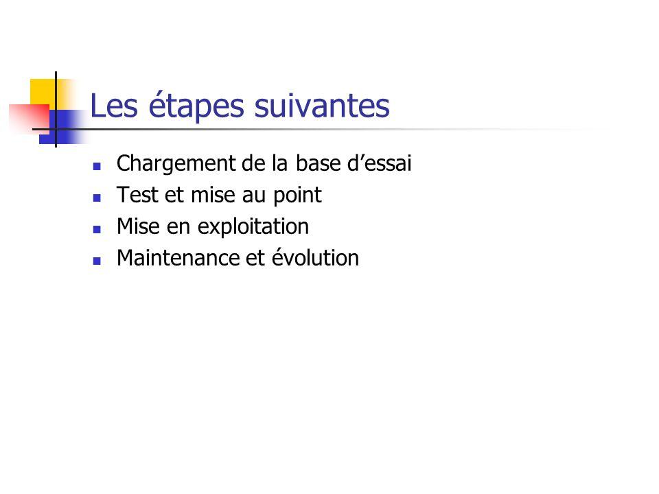 Les étapes suivantes Chargement de la base dessai Test et mise au point Mise en exploitation Maintenance et évolution