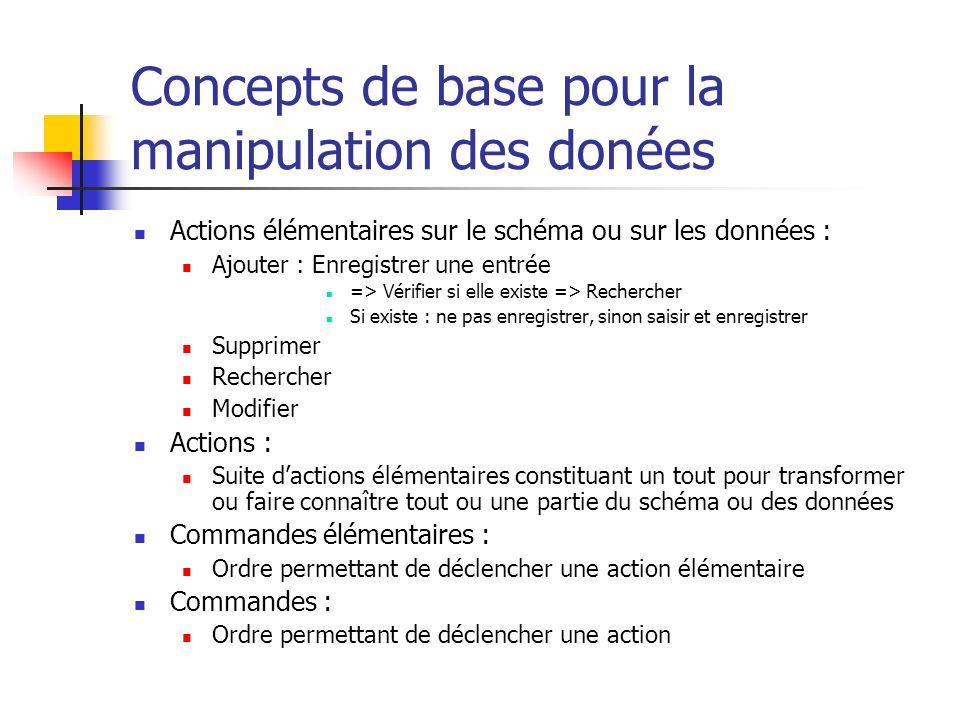 Concepts de base pour la manipulation des donées Actions élémentaires sur le schéma ou sur les données : Ajouter : Enregistrer une entrée => Vérifier
