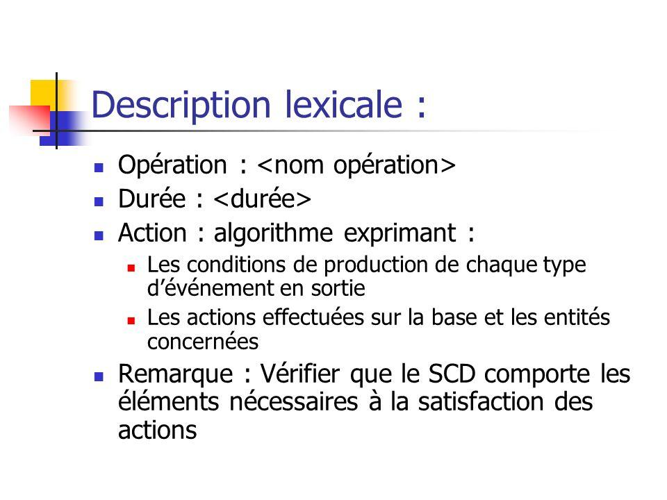 Description lexicale : Opération : Durée : Action : algorithme exprimant : Les conditions de production de chaque type dévénement en sortie Les action
