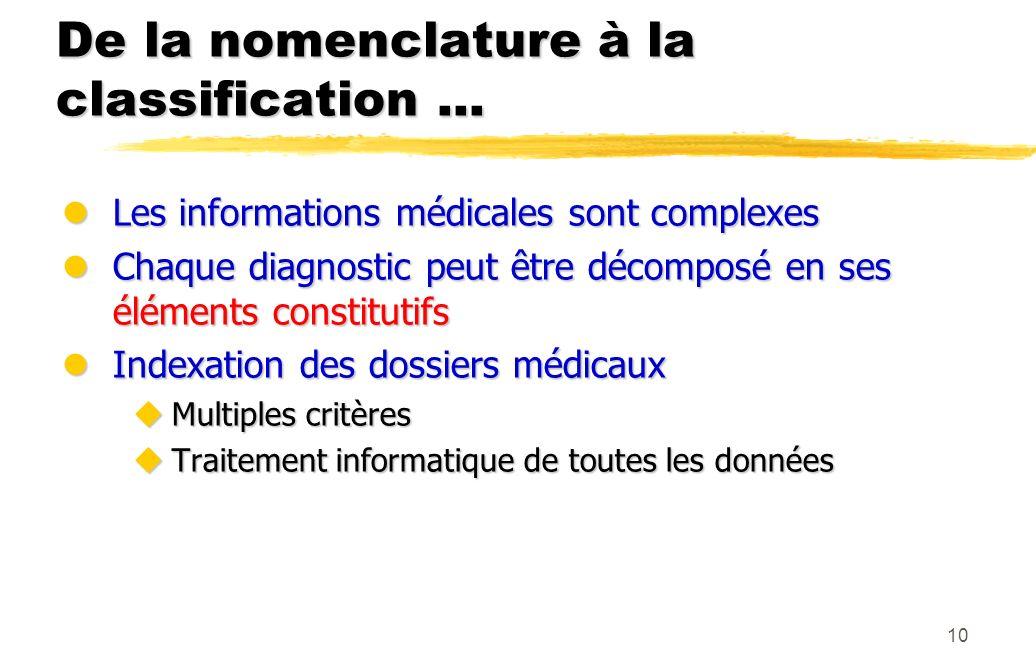 10 De la nomenclature à la classification... lLes informations médicales sont complexes lChaque diagnostic peut être décomposé en ses éléments constit