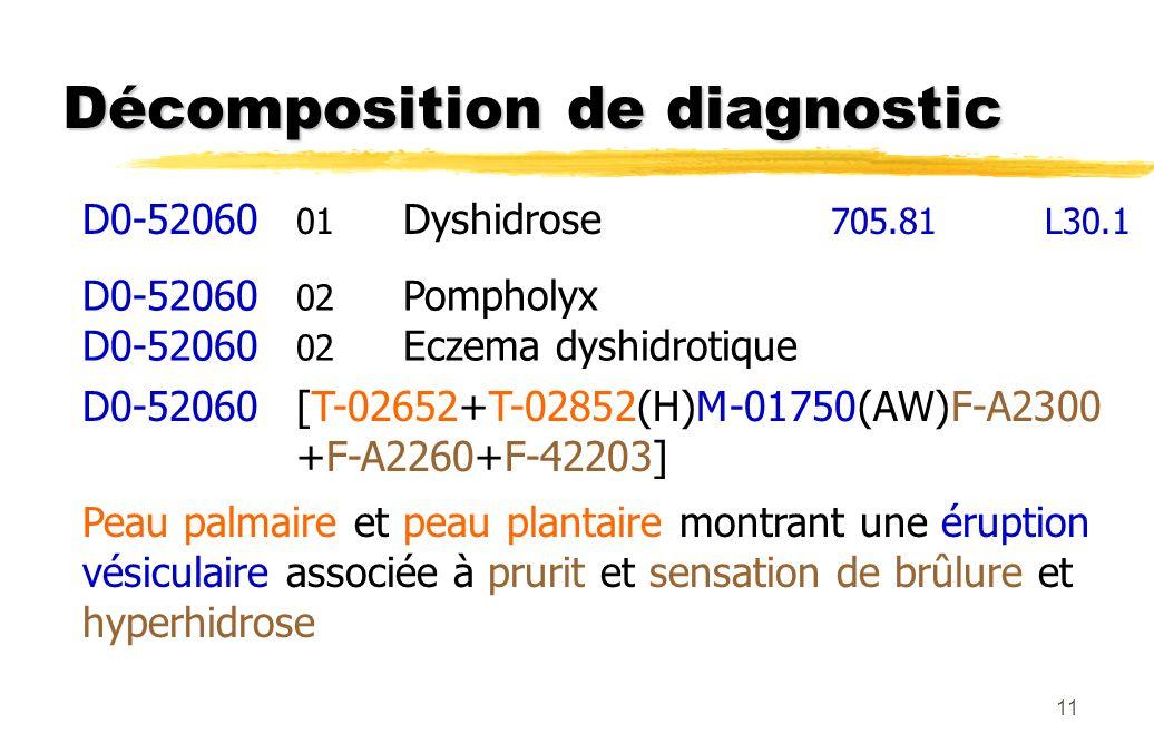 11 Décomposition de diagnostic D0-52060 01 Dyshidrose 705.81L30.1 D0-52060 02 Pompholyx D0-52060 02 Eczema dyshidrotique D0-52060[T-02652+T-02852(H)M-