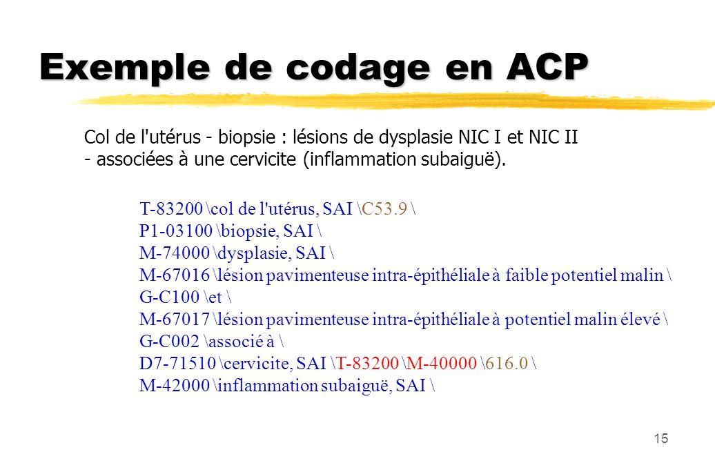 15 Exemple de codage en ACP Col de l'utérus - biopsie : lésions de dysplasie NIC I et NIC II - associées à une cervicite (inflammation subaiguë). T-83