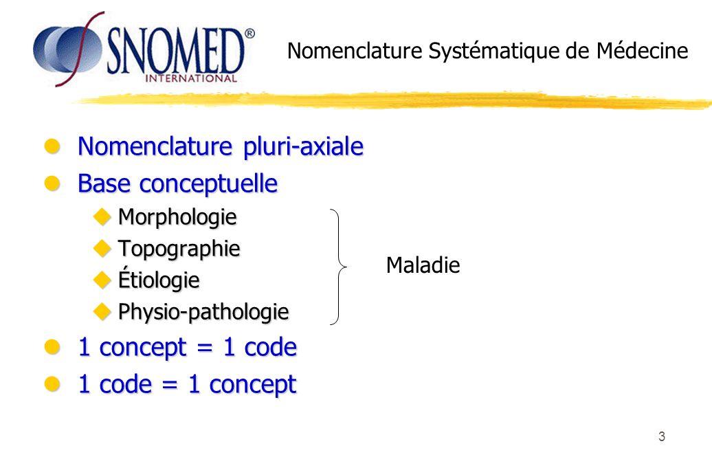3 lNomenclature pluri-axiale lBase conceptuelle uMorphologie uTopographie uÉtiologie uPhysio-pathologie l1 concept = 1 code l1 code = 1 concept Maladi
