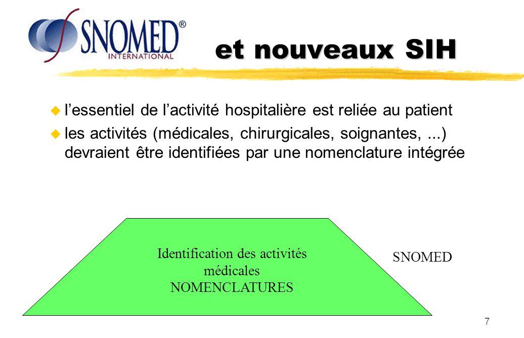7 et nouveaux SIH Identification des activités médicales NOMENCLATURES SNOMED u lessentiel de lactivité hospitalière est reliée au patient les activit