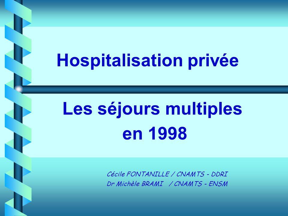 Hospitalisation privée Les séjours multiples en 1998 Cécile FONTANILLE / CNAMTS - DDRI Dr Michèle BRAMI / CNAMTS - ENSM