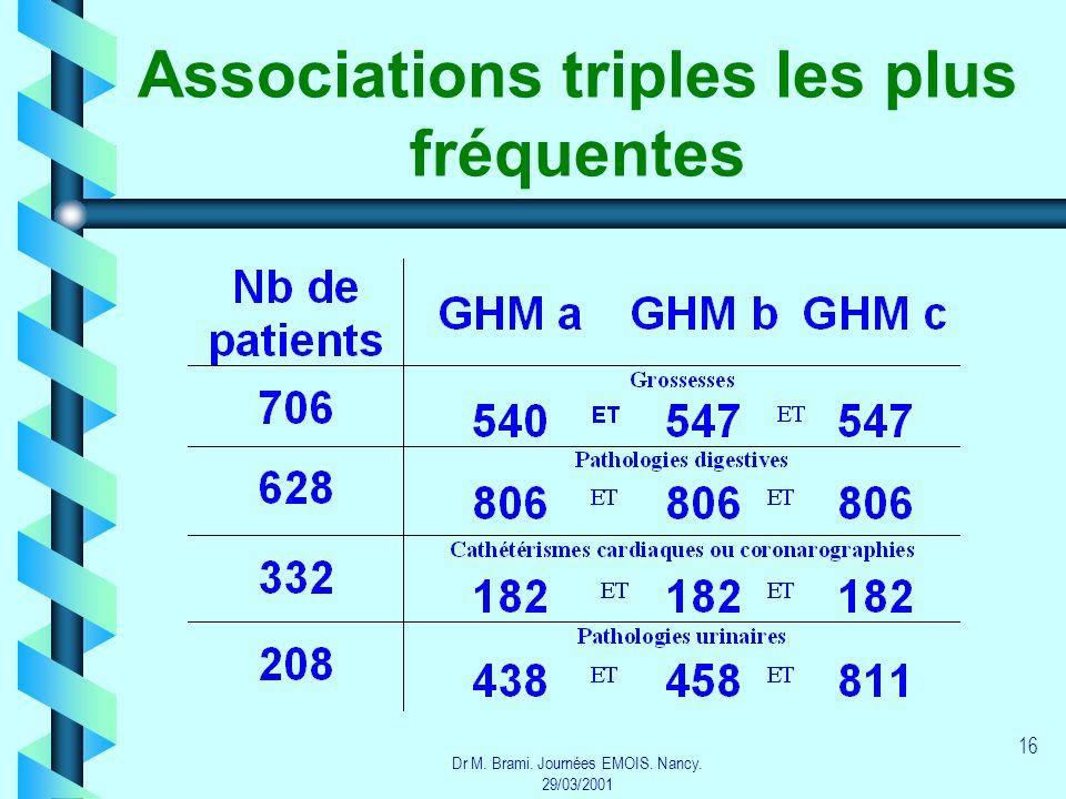 Dr M. Brami. Journées EMOIS. Nancy. 29/03/2001 16 Associations triples les plus fréquentes