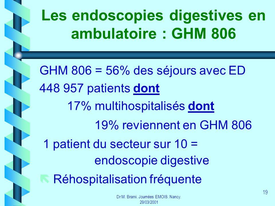 Dr M. Brami. Journées EMOIS. Nancy. 29/03/2001 19 Les endoscopies digestives en ambulatoire : GHM 806 GHM 806 = 56% des séjours avec ED 448 957 patien