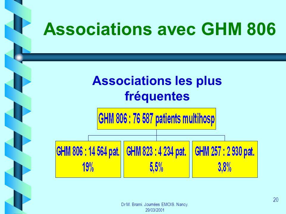 Dr M. Brami. Journées EMOIS. Nancy. 29/03/2001 20 Associations avec GHM 806 Associations les plus fréquentes